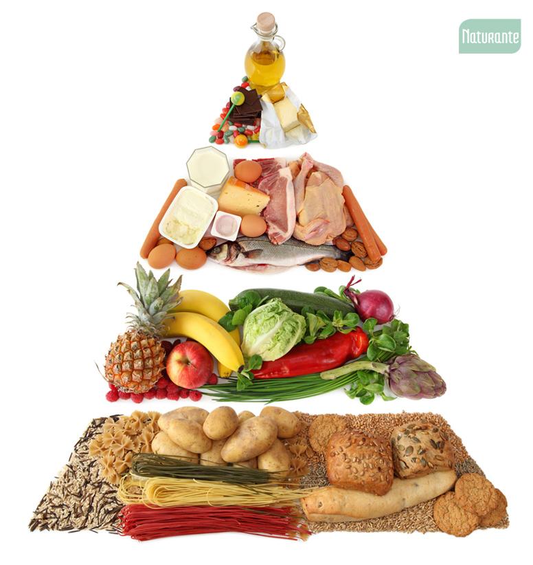 La propuesta dietética para las personas con diabetes es conseguir un estado nutricional óptimo.